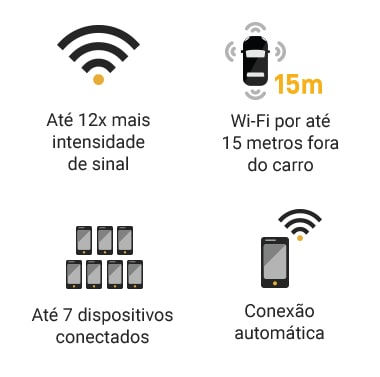 Exclusiva tecnologia Wi-Fi do novo Cruze Sedan Premier 2020