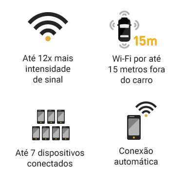 Exclusiva tecnologia Wi-Fi do novo Cruze Sport6 Premier 2020